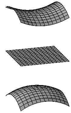 Analogía bidimensional de los tres tipos de geometrías posibles para un universo homogéneo e isótropo